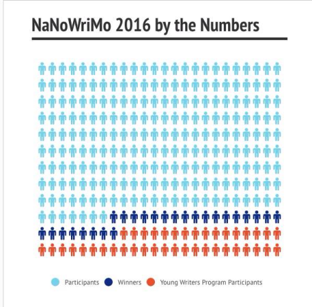 nano-by-the-numbers